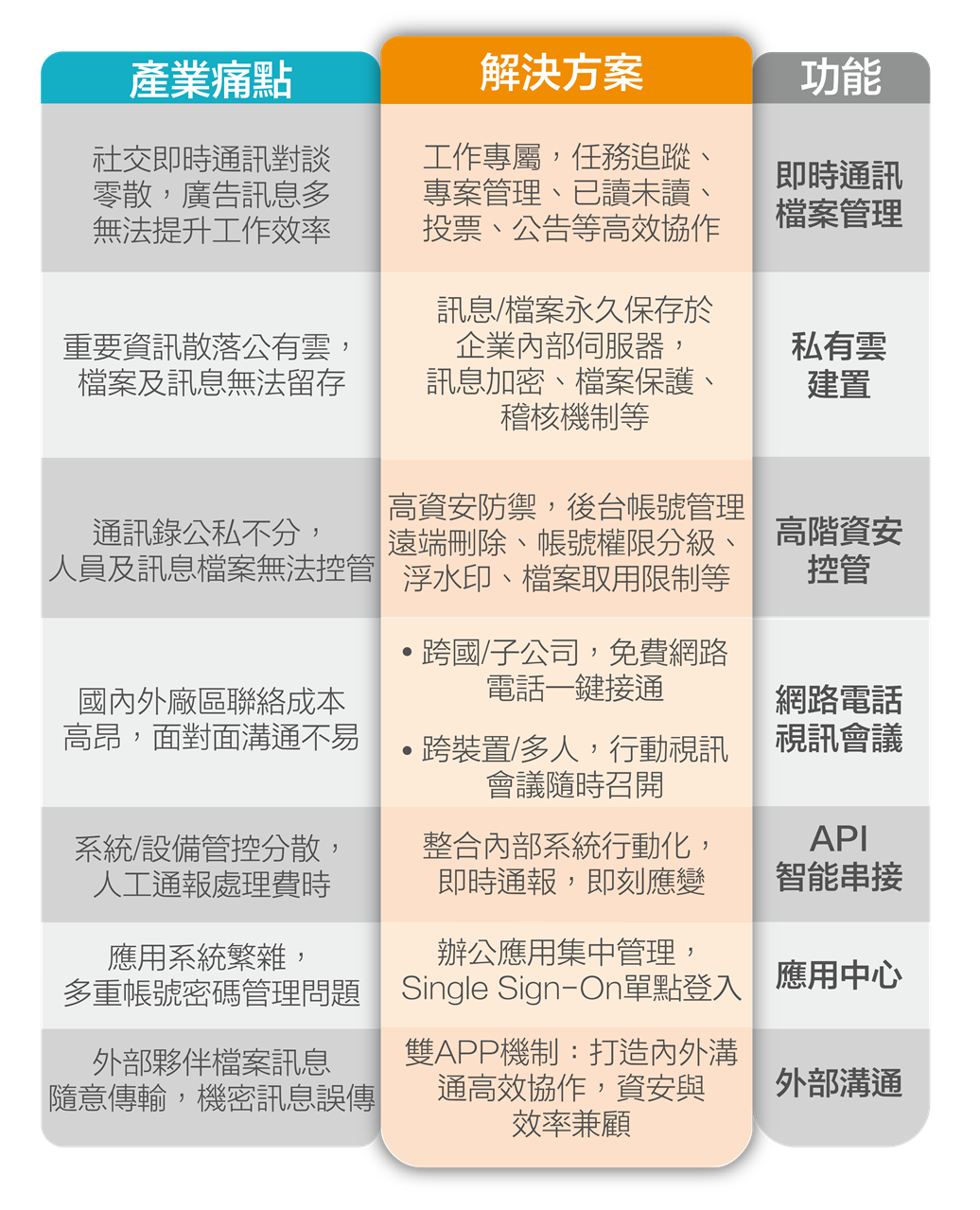 team解決方案